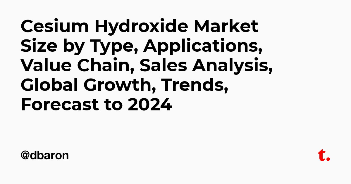 Cesium Hydroxide Market Size by Type, Applications, Value