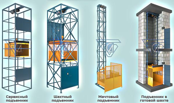 грузовой подъемник podemniki31.ru