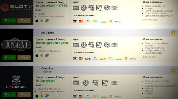 обзоры казино top-onlinecasinos.pro