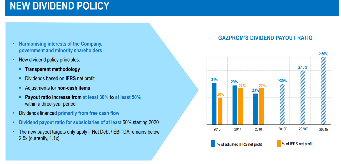 Экспорт природного газа из России в декабре 2019 года. Прогноз дивидендов Газпрома, Газпром нефти, ОГК-2, ТГК-1, Мосэнерго за 2019 и 2020 год