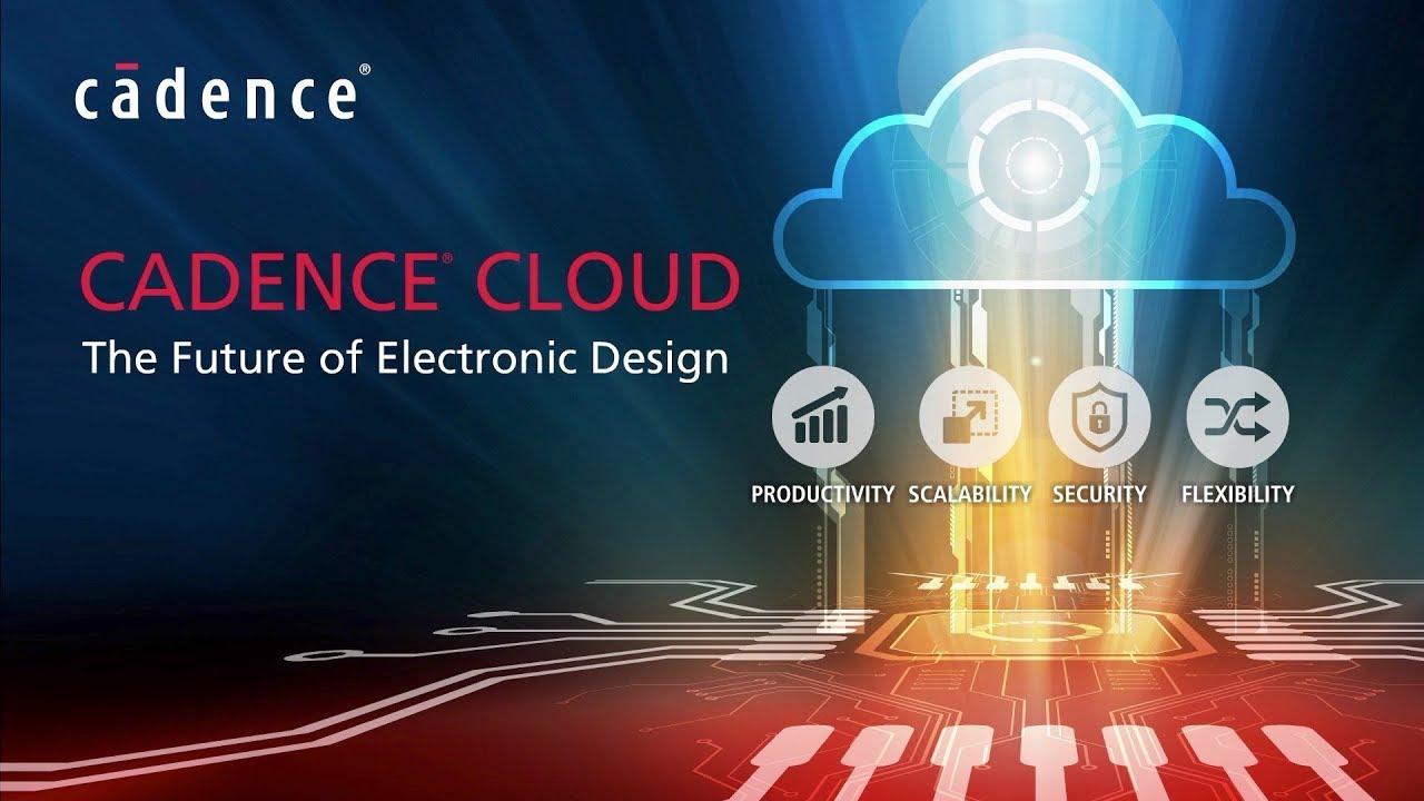 🤖Обзор компании Cadence Design Systems - #CDNS
