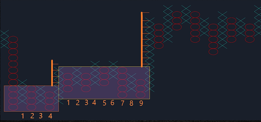 Прогнозирование величины импульса на графике крестики-нолики