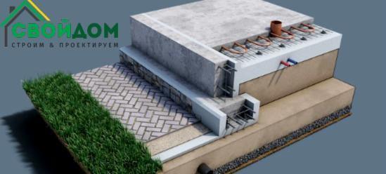 строительство домов в Нижнем Новгороде из блоков oydo.ru